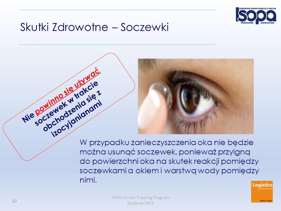 Skutki Zdrowotne – Soczewki