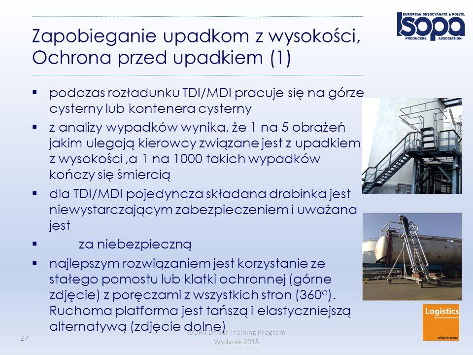 Zapobieganie upadkom z wysokości, Ochrona przed upadkiem (1)