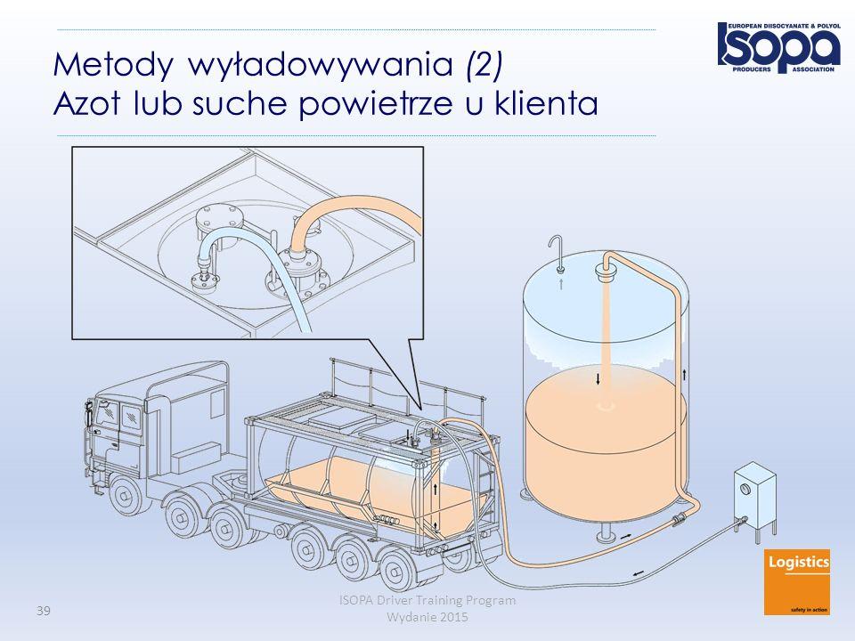 Metody wyładowywania (2) Azot lub suche powietrze u klienta