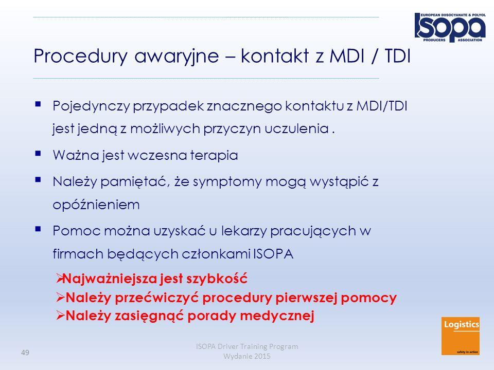 Procedury awaryjne – kontakt z MDI / TDI