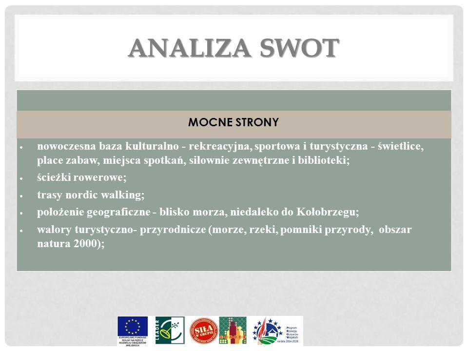 ANALIZA SWOT MOCNE STRONY