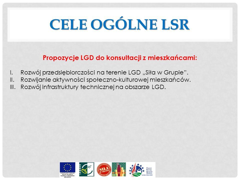 Propozycje LGD do konsultacji z mieszkańcami: