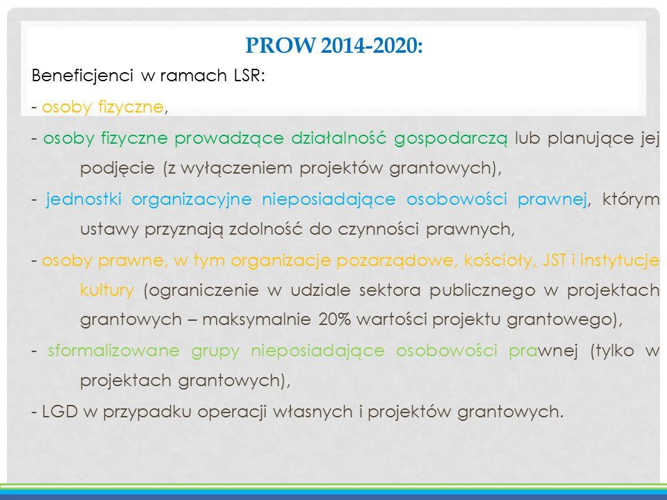 PROW 2014-2020: Beneficjenci w ramach LSR: - osoby fizyczne,