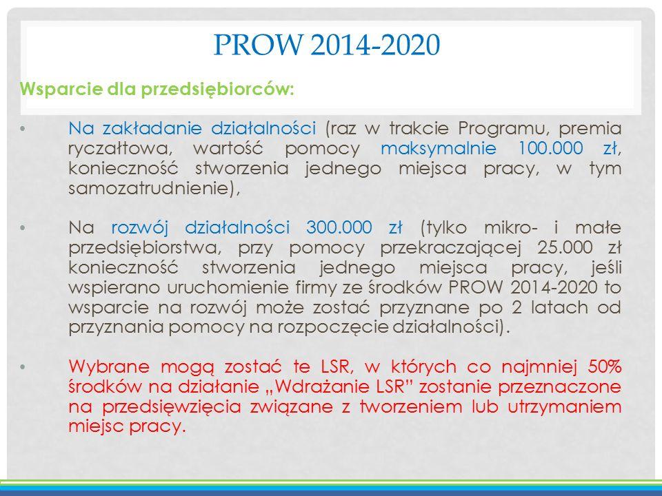 PROW 2014-2020 Wsparcie dla przedsiębiorców: