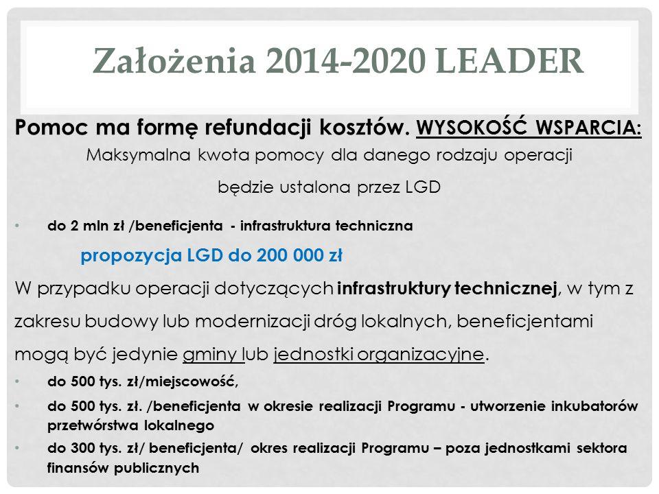 Założenia 2014-2020 LEADER Pomoc ma formę refundacji kosztów. WYSOKOŚĆ WSPARCIA: Maksymalna kwota pomocy dla danego rodzaju operacji.