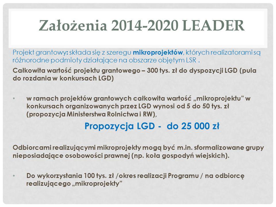 Założenia 2014-2020 LEADER