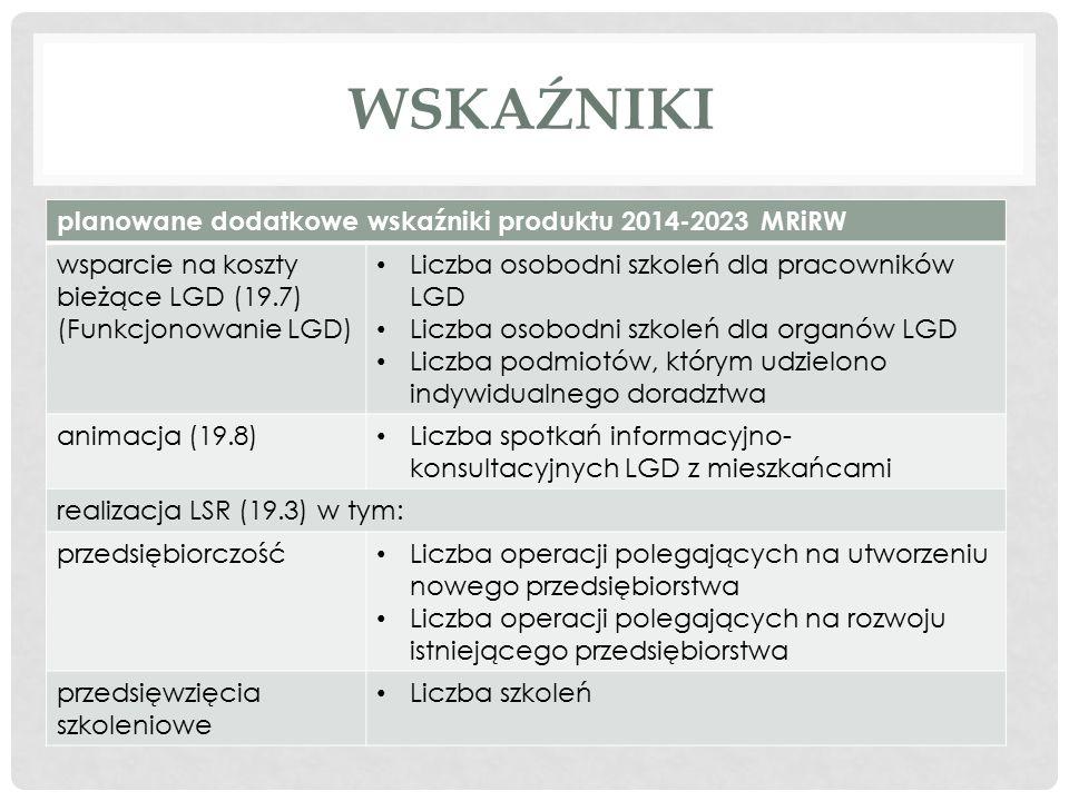 WSKAŹNIKI planowane dodatkowe wskaźniki produktu 2014-2023 MRiRW