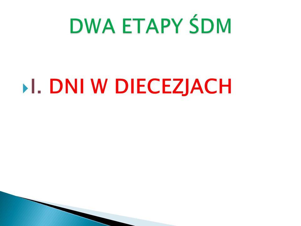 DWA ETAPY ŚDM I. DNI W DIECEZJACH