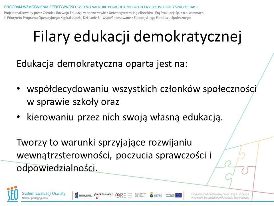 Filary edukacji demokratycznej