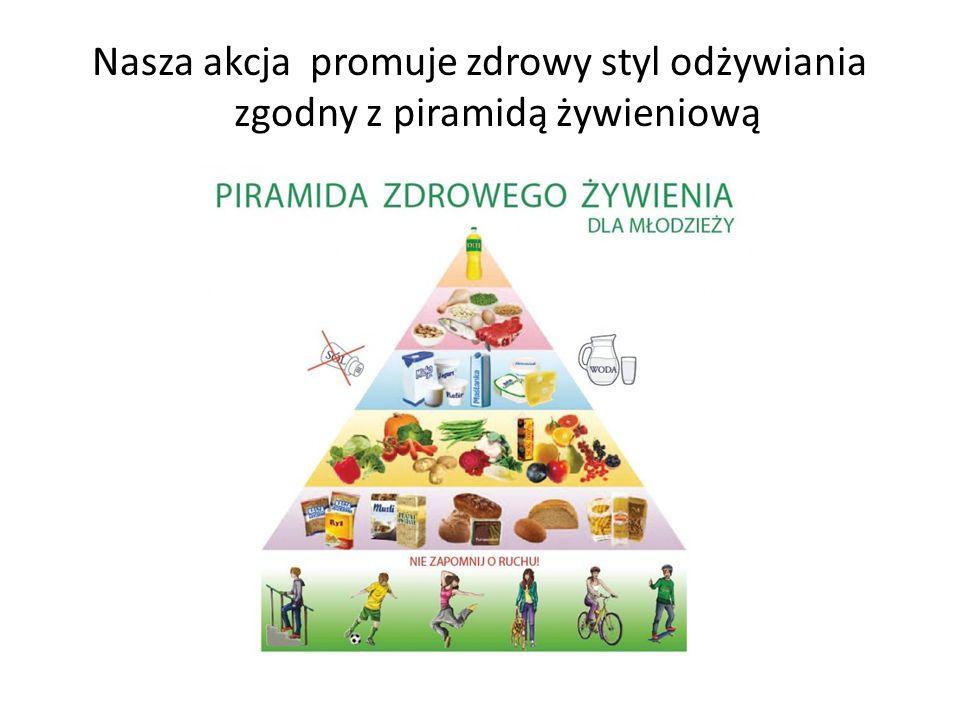 Nasza akcja promuje zdrowy styl odżywiania zgodny z piramidą żywieniową