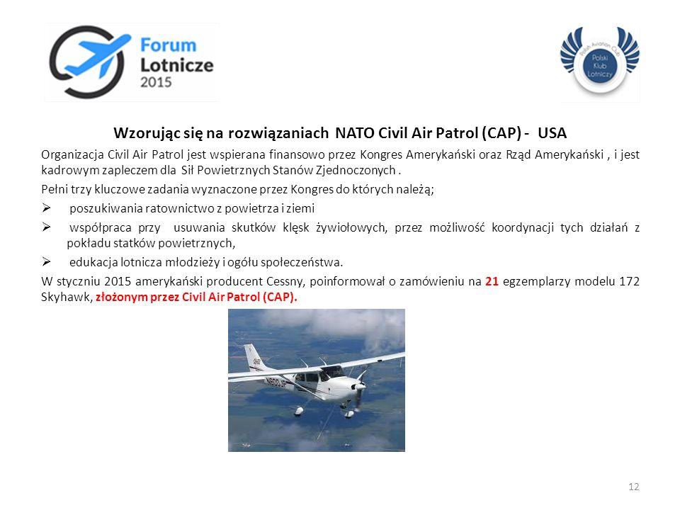 Wzorując się na rozwiązaniach NATO Civil Air Patrol (CAP) - USA