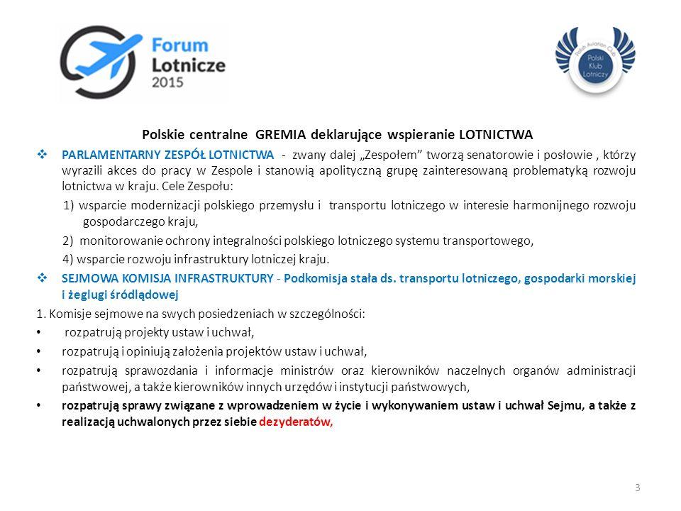 Polskie centralne GREMIA deklarujące wspieranie LOTNICTWA