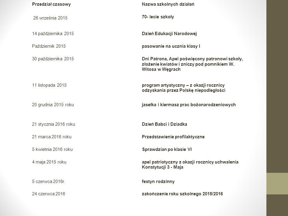 Przedział czasowy Nazwa szkolnych działań. 70- lecie szkoły. 14 października 2015. Dzień Edukacji Narodowej.