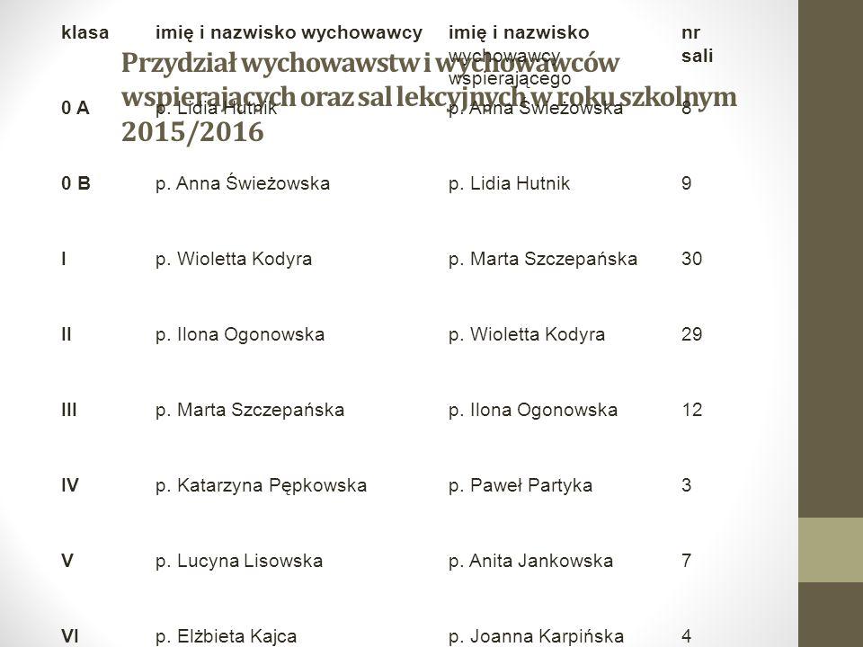 klasa imię i nazwisko wychowawcy. imię i nazwisko. wychowawcy wspierającego. nr. sali. 0 A. p. Lidia Hutnik.