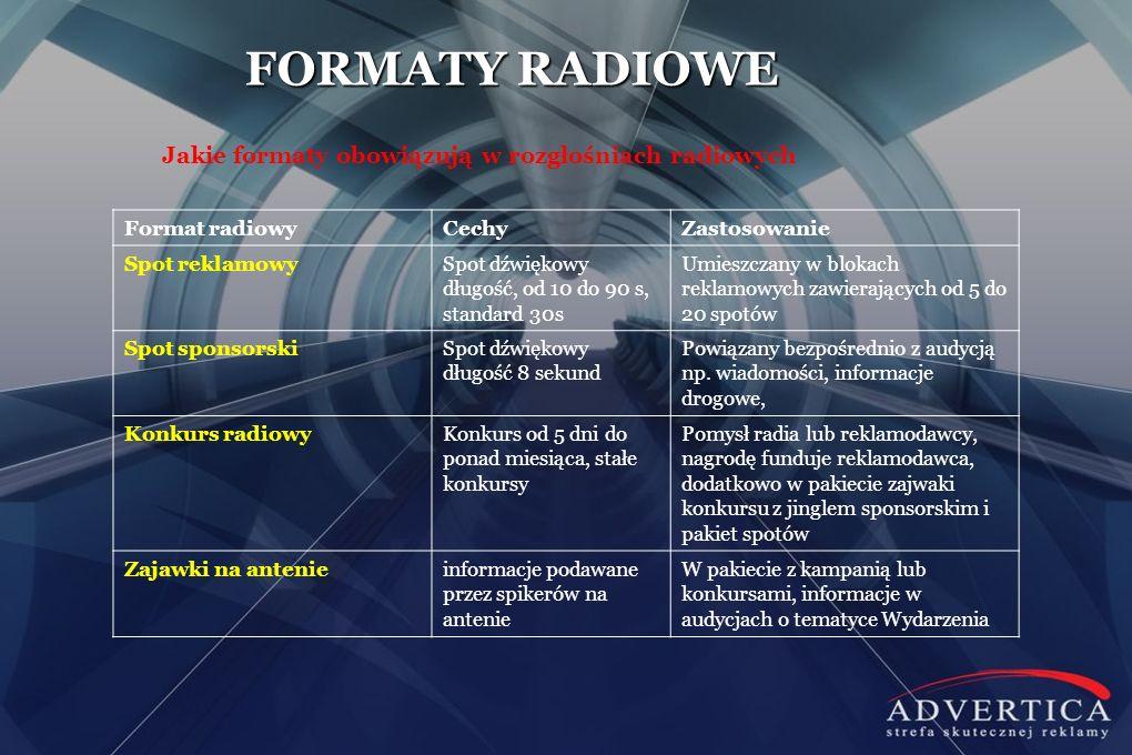 FORMATY RADIOWE Jakie formaty obowiązują w rozgłośniach radiowych