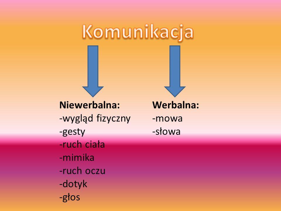 Komunikacja Niewerbalna: -wygląd fizyczny -gesty -ruch ciała -mimika