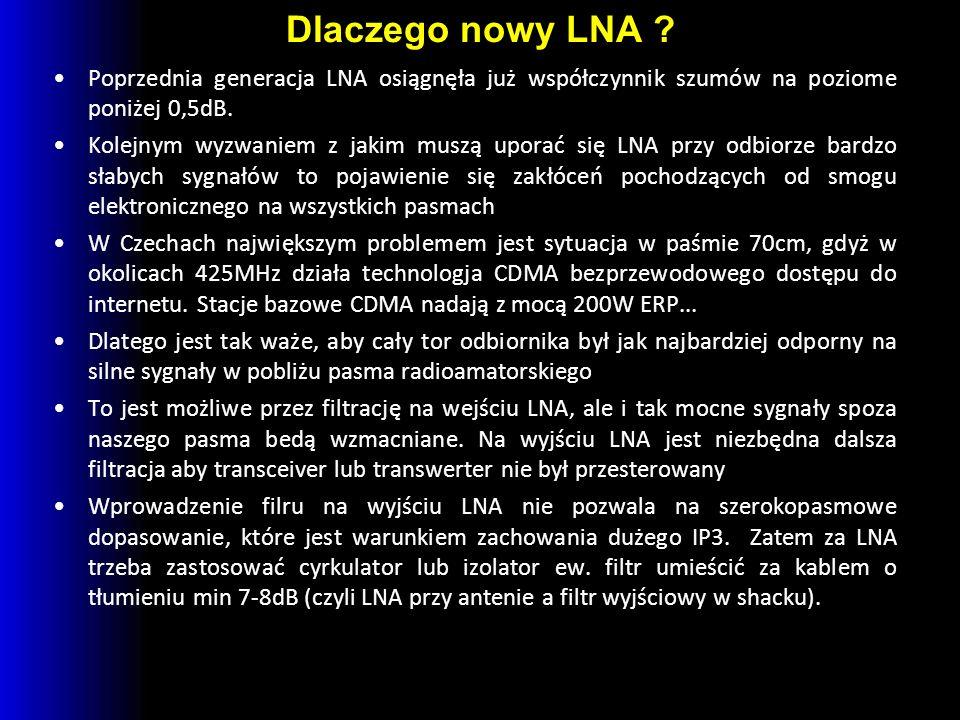 Dlaczego nowy LNA Poprzednia generacja LNA osiągnęła już współczynnik szumów na poziome poniżej 0,5dB.