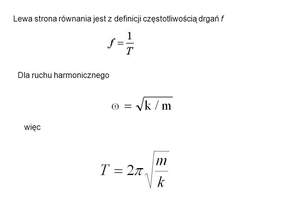 Lewa strona równania jest z definicji częstotliwością drgań f
