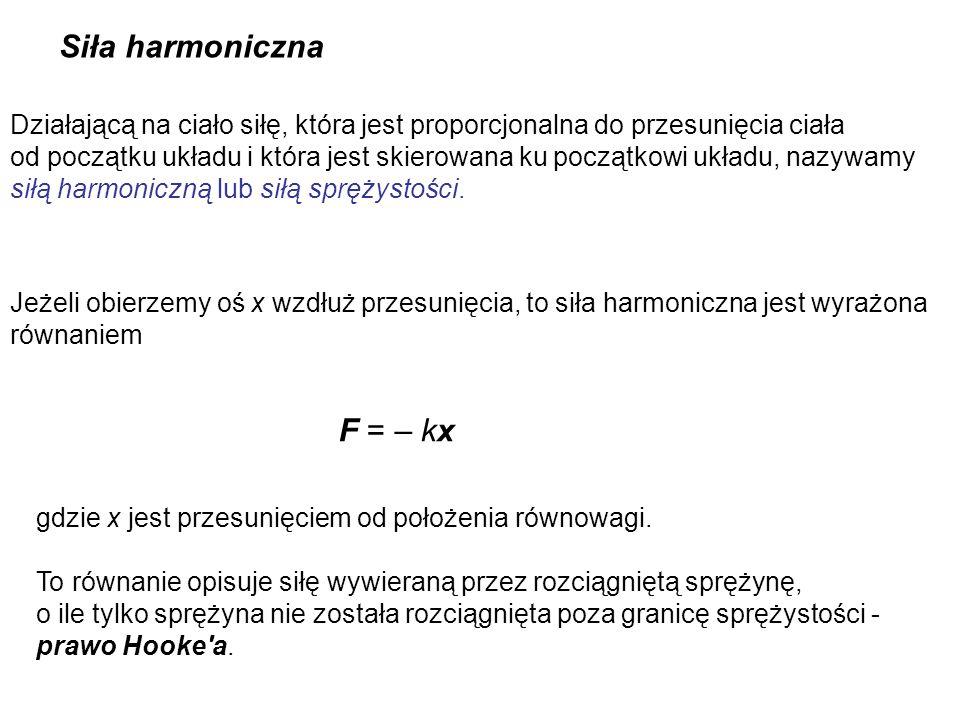 Siła harmoniczna F = – kx