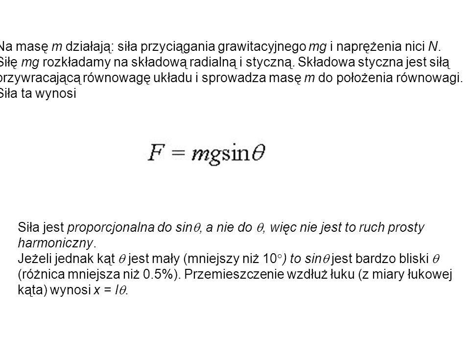 Na masę m działają: siła przyciągania grawitacyjnego mg i naprężenia nici N.