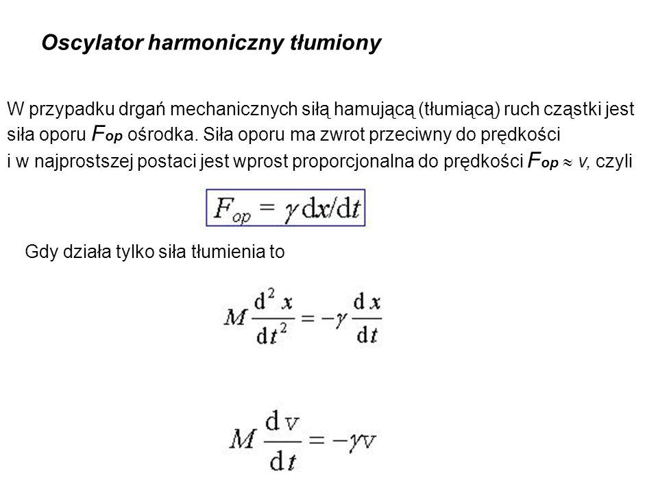 Oscylator harmoniczny tłumiony