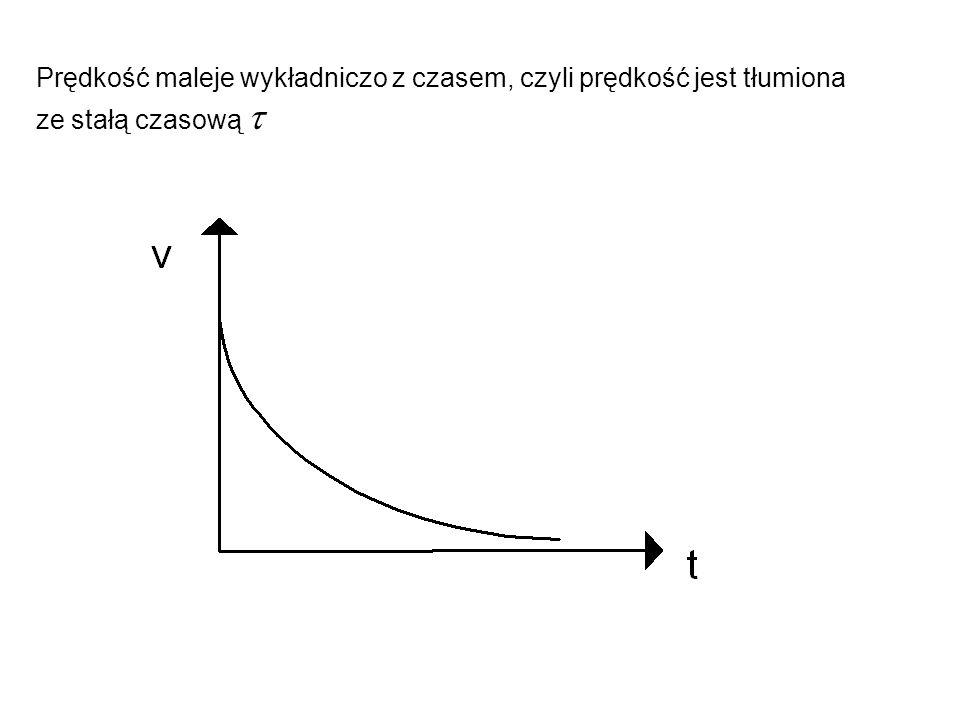 Prędkość maleje wykładniczo z czasem, czyli prędkość jest tłumiona