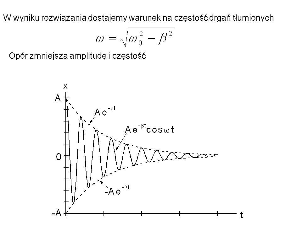 W wyniku rozwiązania dostajemy warunek na częstość drgań tłumionych