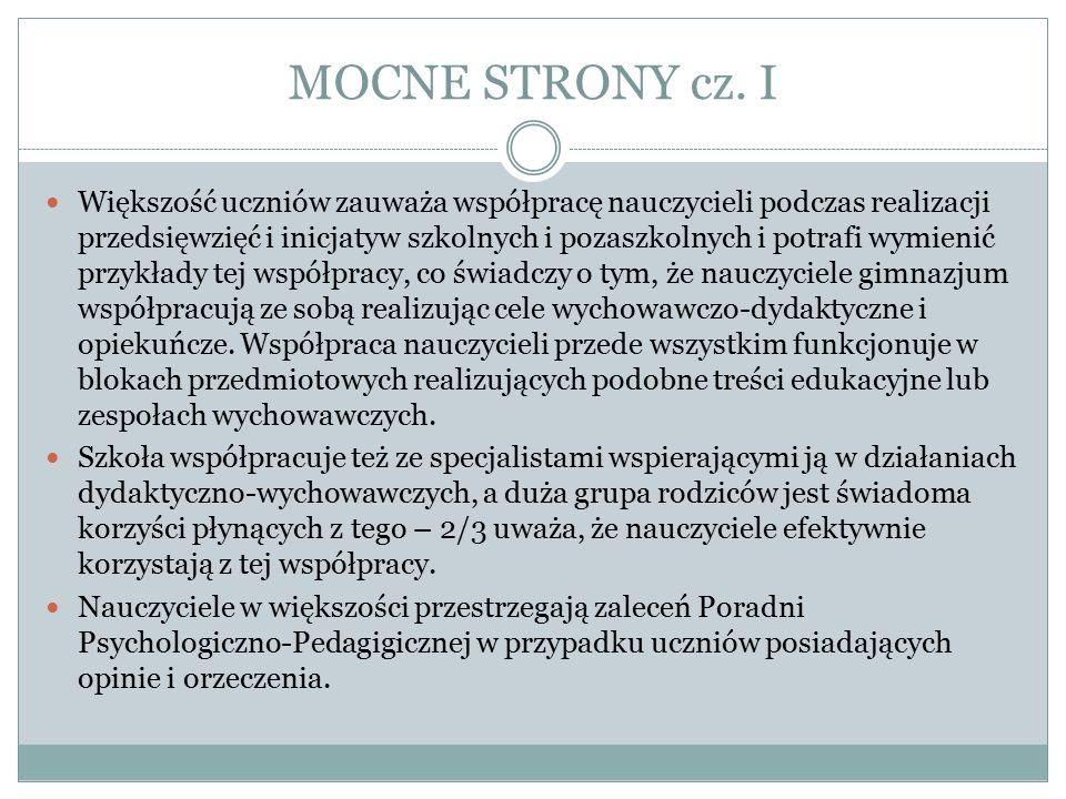 MOCNE STRONY cz. I