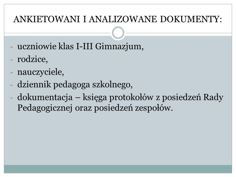 ANKIETOWANI I ANALIZOWANE DOKUMENTY: