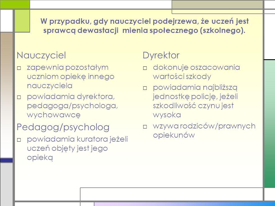 Nauczyciel Pedagog/psycholog Dyrektor