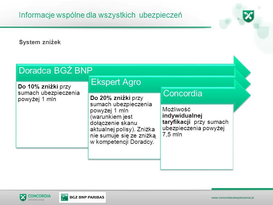 Doradca BGŻ BNP Ekspert Agro Concordia