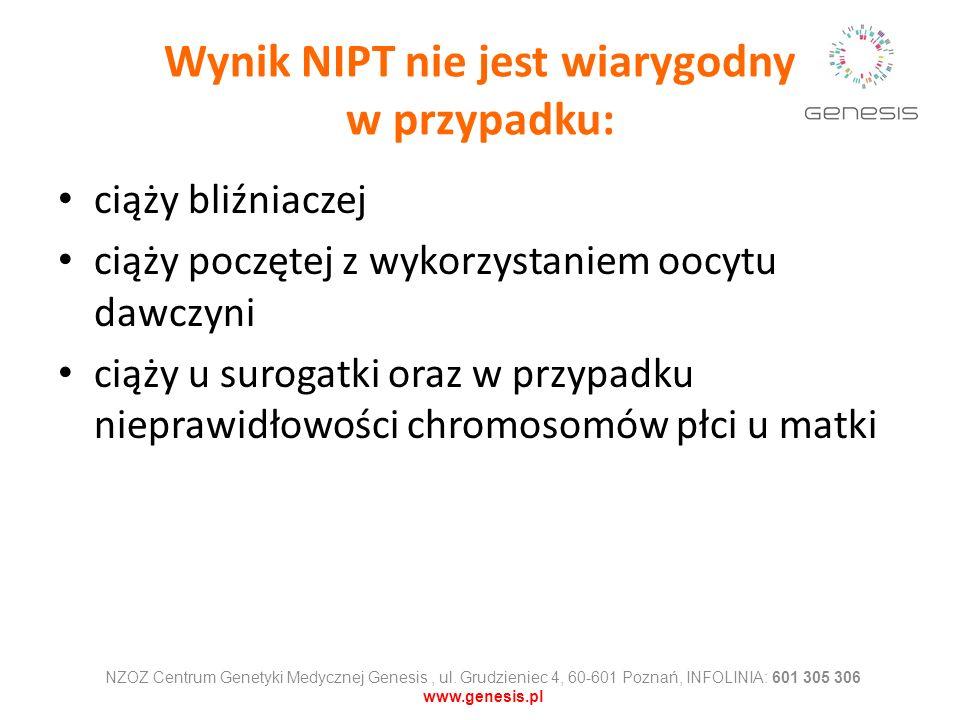 Wynik NIPT nie jest wiarygodny w przypadku: