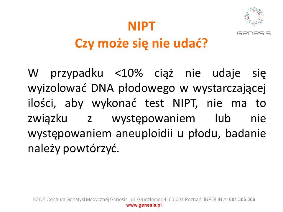 NIPT Czy może się nie udać