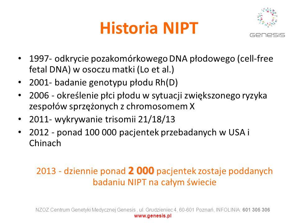 Historia NIPT 1997- odkrycie pozakomórkowego DNA płodowego (cell-free fetal DNA) w osoczu matki (Lo et al.)