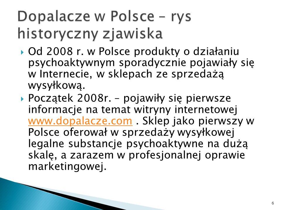 Dopalacze w Polsce – rys historyczny zjawiska