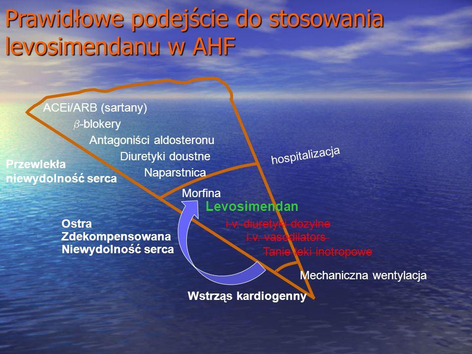 Prawidłowe podejście do stosowania levosimendanu w AHF