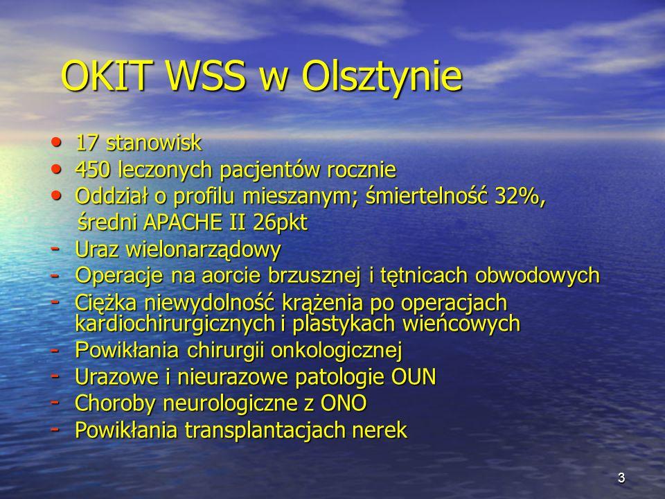 OKIT WSS w Olsztynie 17 stanowisk 450 leczonych pacjentów rocznie