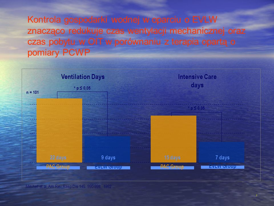 Kontrola gospodarki wodnej w oparciu o EVLW znacząco redukuje czas wentylacji mechanicznej oraz czas pobytu w OIT w porównaniu z terapia opartą o pomiary PCWP