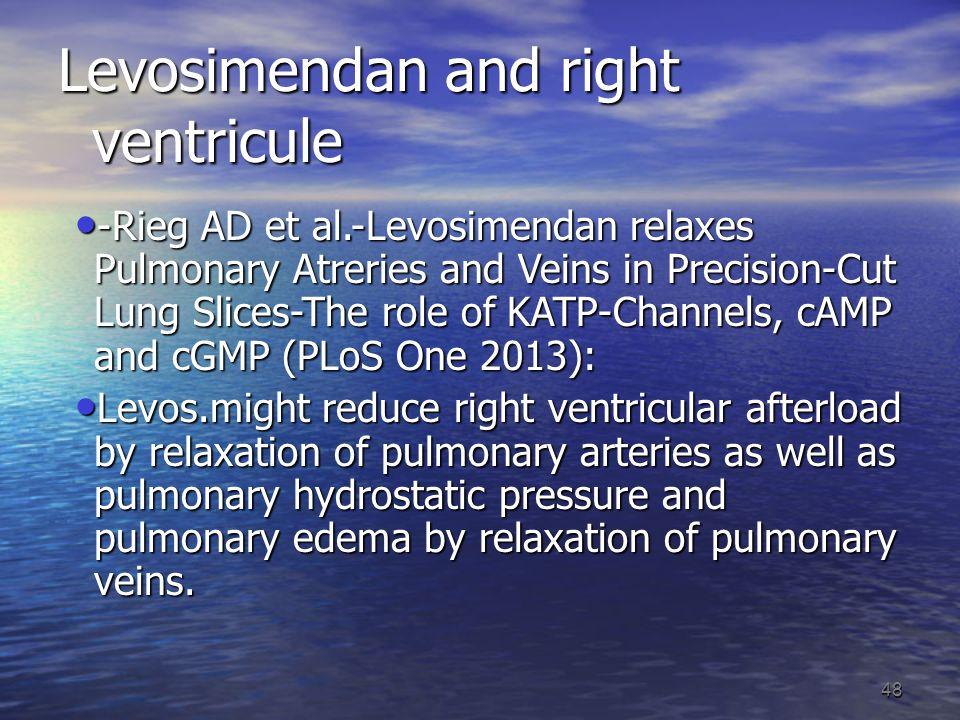 Levosimendan and right ventricule
