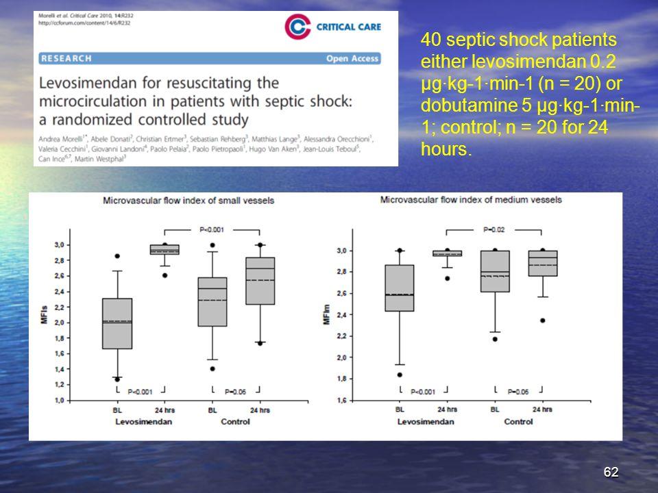 40 septic shock patients either levosimendan 0