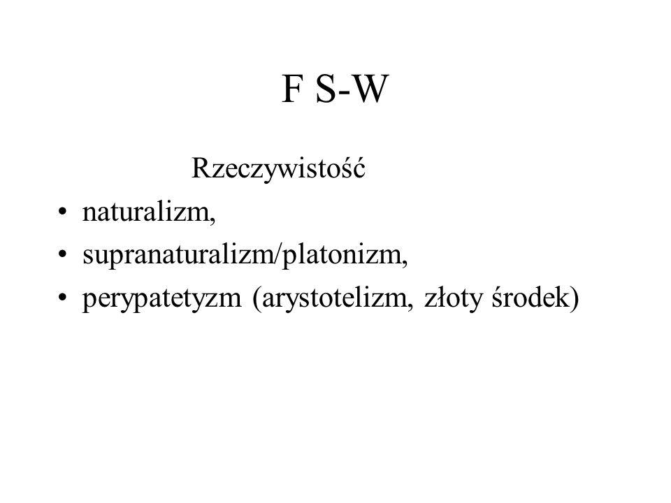 F S-W Rzeczywistość naturalizm, supranaturalizm/platonizm,