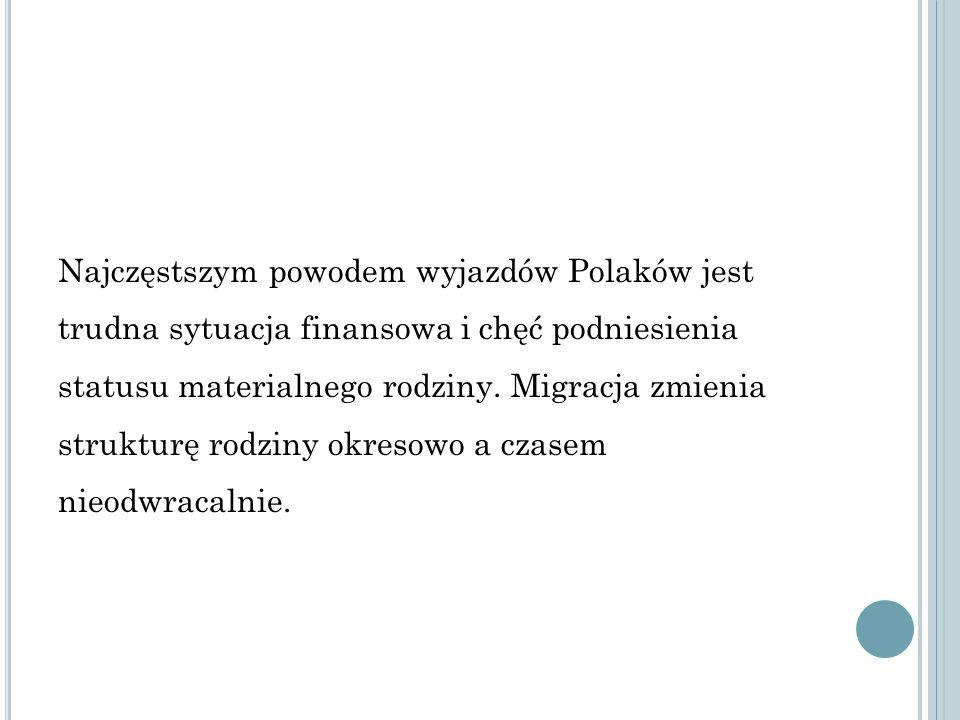 Najczęstszym powodem wyjazdów Polaków jest trudna sytuacja finansowa i chęć podniesienia statusu materialnego rodziny.
