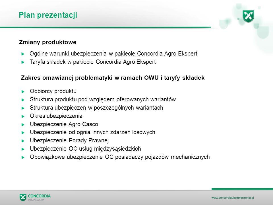 Plan prezentacji Zmiany produktowe