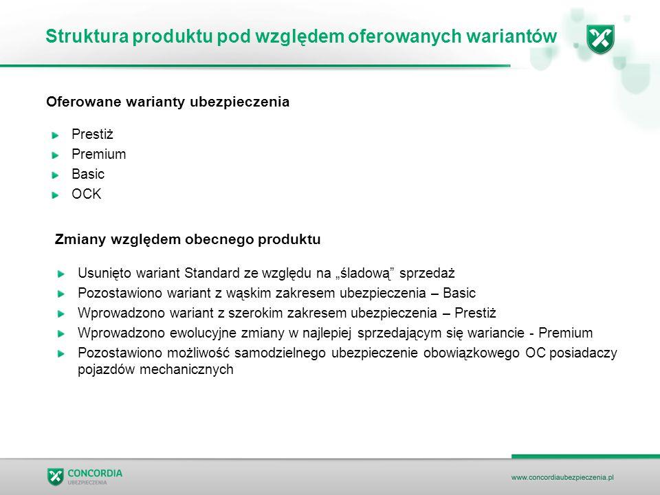 Struktura produktu pod względem oferowanych wariantów