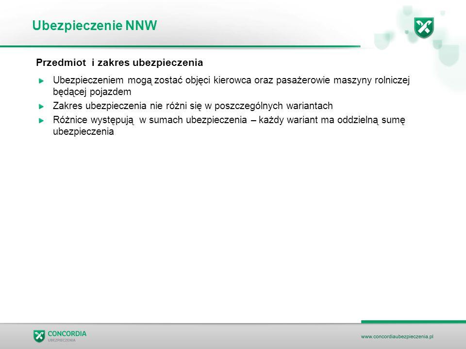 Ubezpieczenie NNW Przedmiot i zakres ubezpieczenia