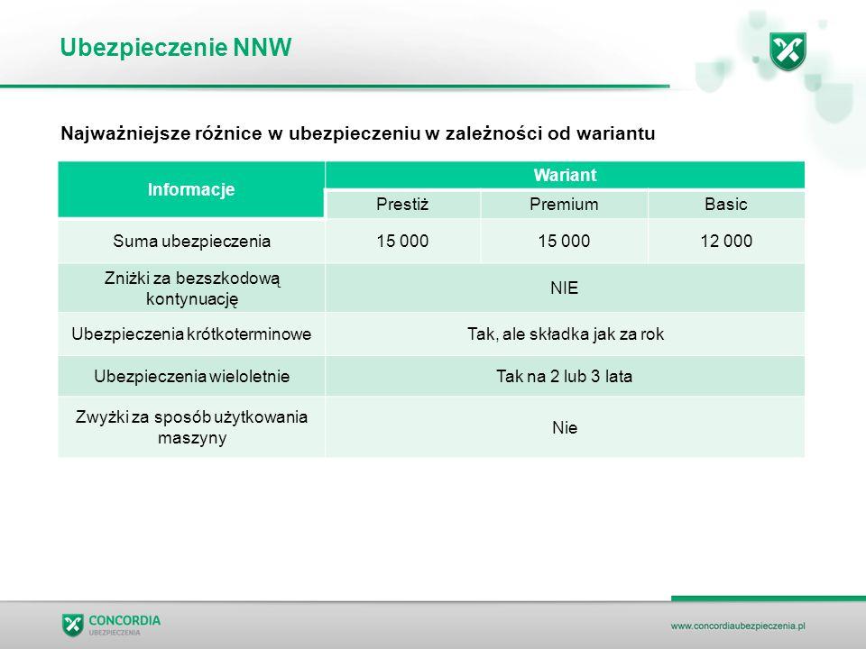 Ubezpieczenie NNW Najważniejsze różnice w ubezpieczeniu w zależności od wariantu. Informacje. Wariant.