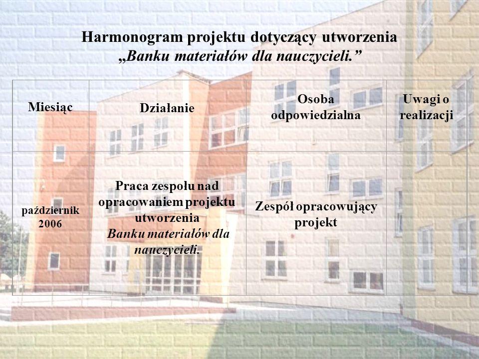 Harmonogram projektu dotyczący utworzenia