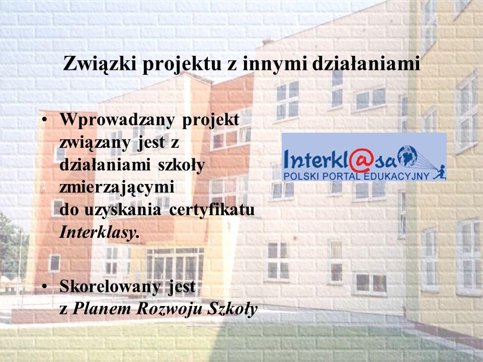 Związki projektu z innymi działaniami