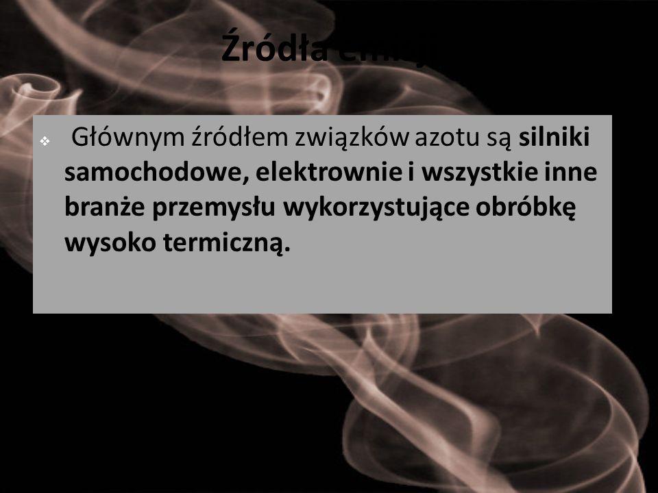 Źródła emisji