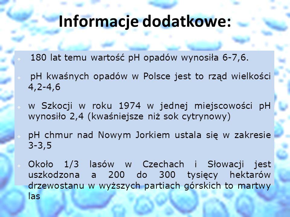Informacje dodatkowe: